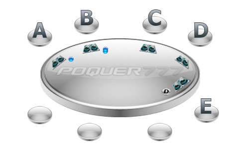 Poquer777.com - Poker Strategia - Blinds