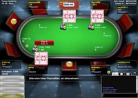 Poker Tisch bei Star Games Poker
